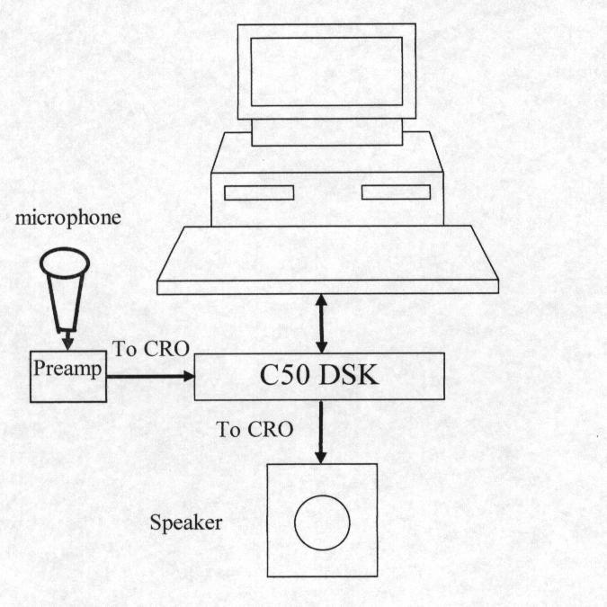 MICROPHONE TESTING